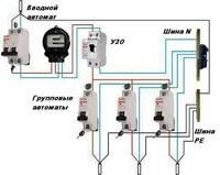 Электропроводка на даче город Курган